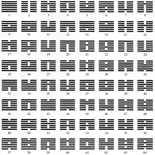 I-Ching-64-hexagrams