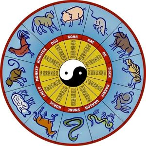 chinese-zodiac-sign-compatibility-1701859178-may-15-2012-600x600